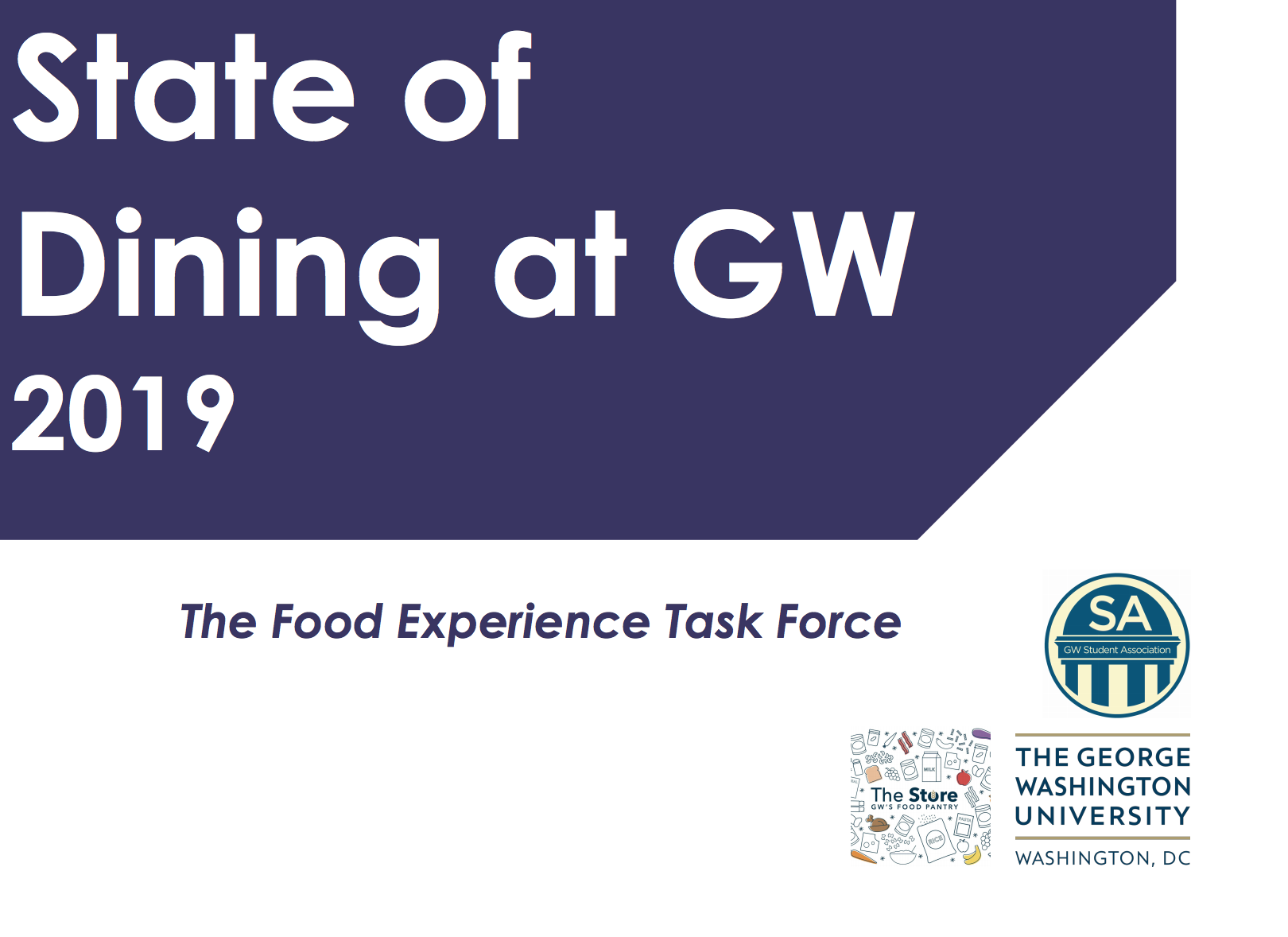 State of Dining at GW Report graphic